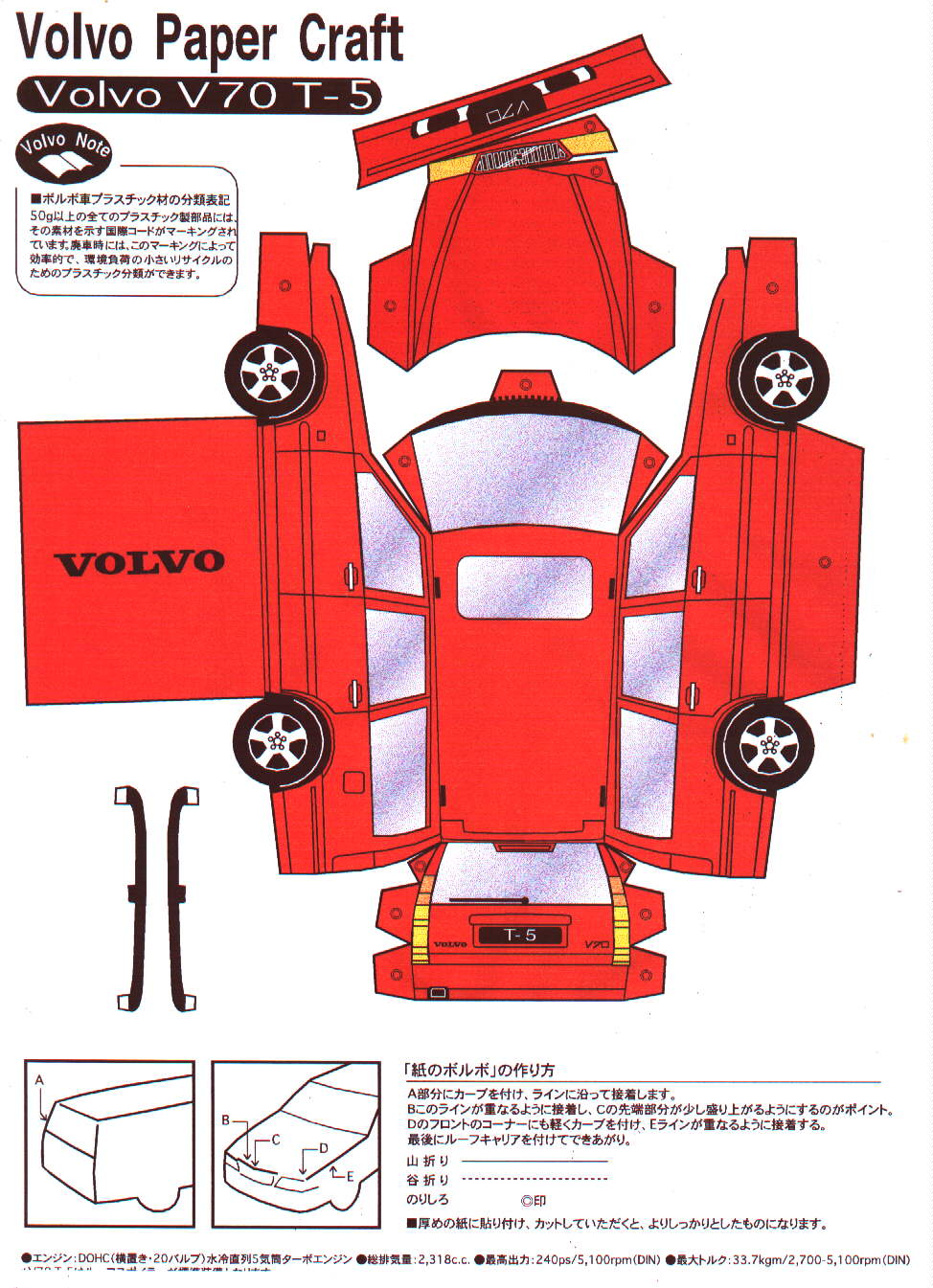 volvo group thesis